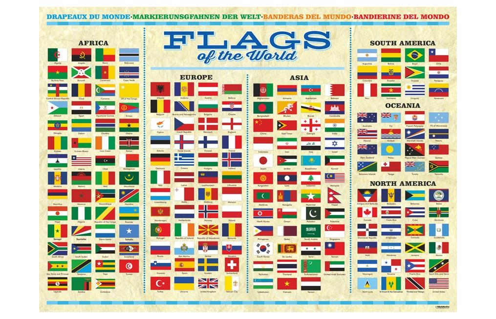 banderas varios países y tamaños